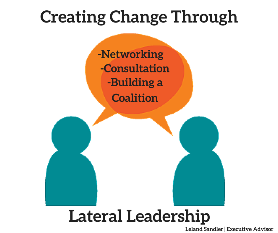 Lateral Leadership - Leland Sandler